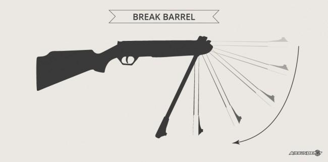 powerplant-breakbarrel