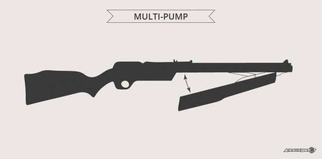 powerplant-multipump