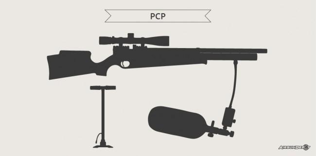 powerplant-pcp