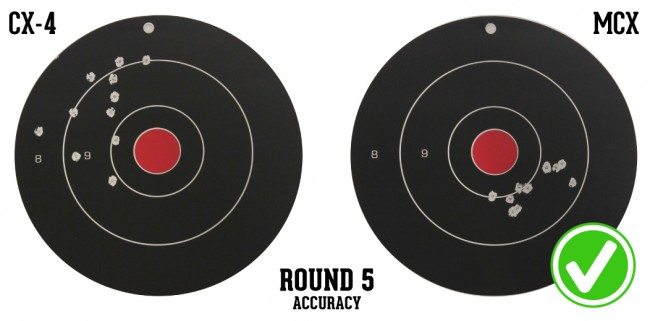 Round-Accuracy