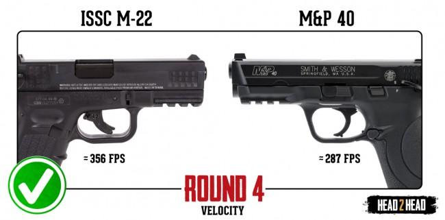 Round-4B