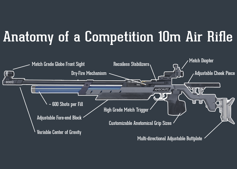 aa80fd12229 View All 10m Competition Air Rifles
