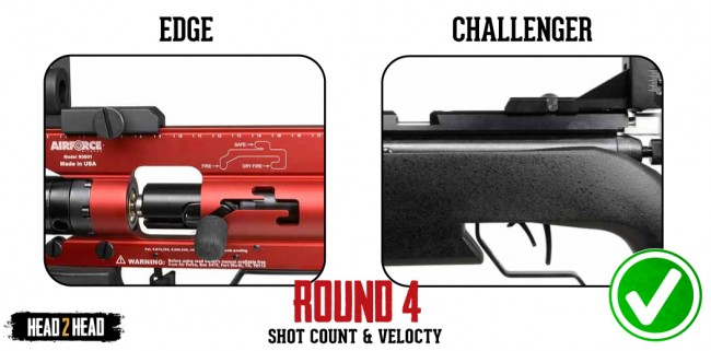 Round-4-(Shot-Count)-REVISED