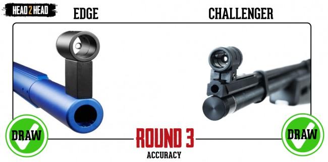 Round-4-(Velocity)-REVISED