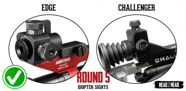 Round-5-(Diopter)