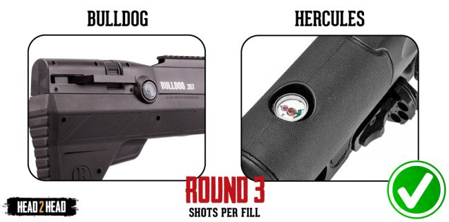 Round-3-(Shots-Per-Fill)