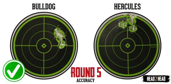 Round-5-(Accuracy)
