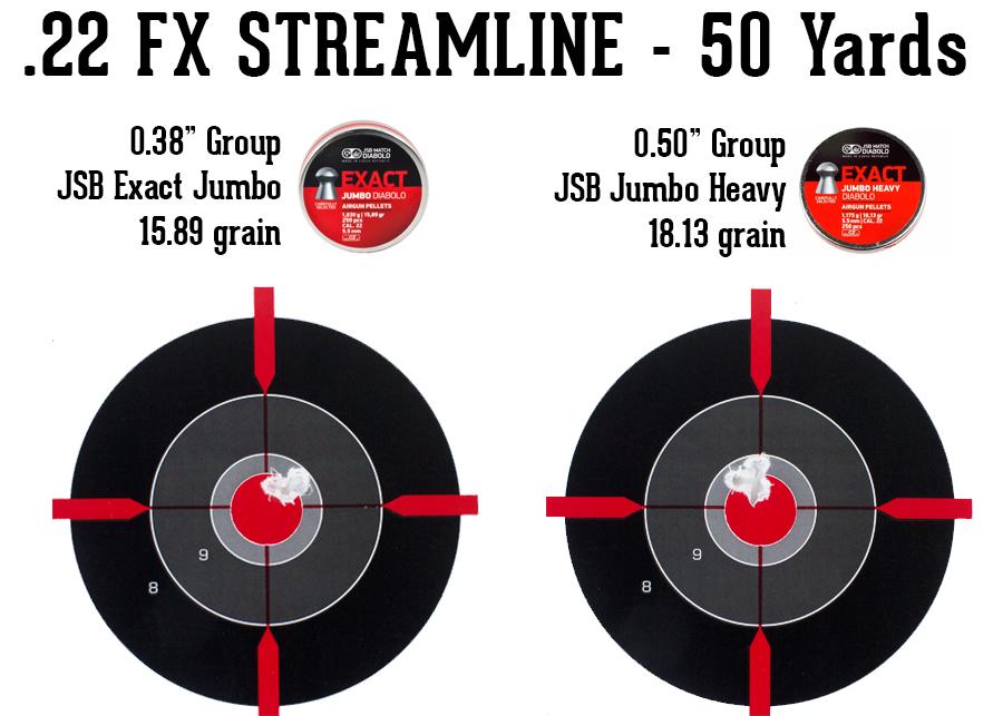 FX Streamline Guide | Perfected in Sweden | Airgun Depot