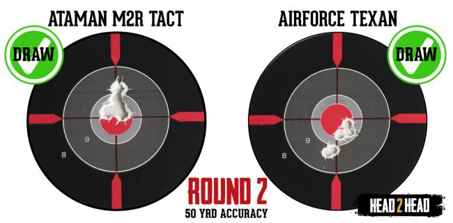 Round-2-(Accuracy)