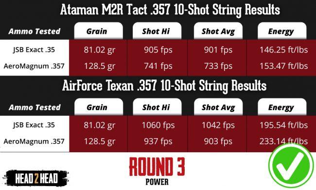 Round-3-Power