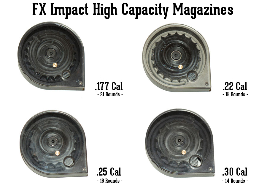 FX Impact Guide | Airgun Depot
