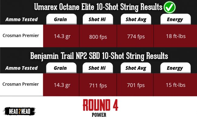octane-elite-vs-trail-sbd-06